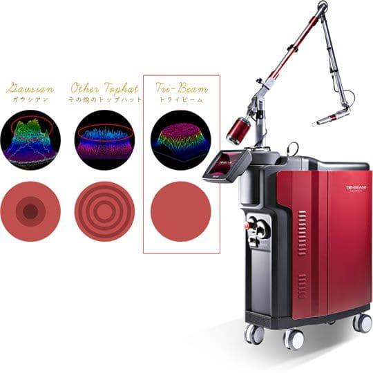 姫路メディカルクリニックで使用する医療用レーザー機器「TRY-BEAM(トライビーム)」の機器